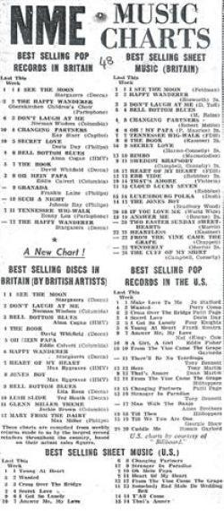 First British Record Chart Published